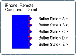 iPhoneRemote.png