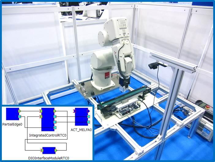 RTミドルウエアの産業応用を目的としたエンジニアリングサンプル