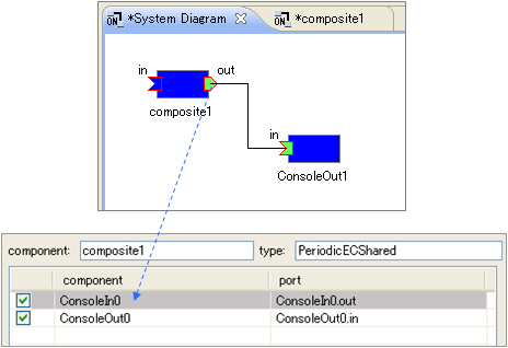 fig22CompsiteComponentView.png